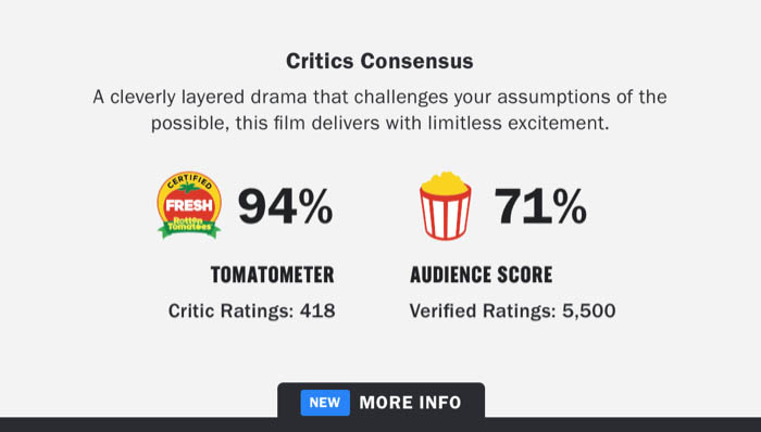 Rotten Tomatoes - Verified Score Sample - 01