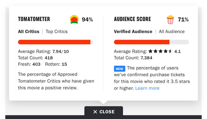 Rotten Tomatoes - Verified Score Sample - 02