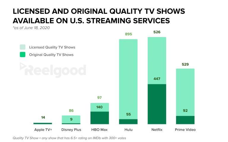 ReelGood - Licensed TV Shows - 07-20 - 02